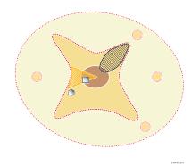 L'organisation spatiale d'une aire urbaine (schéma)