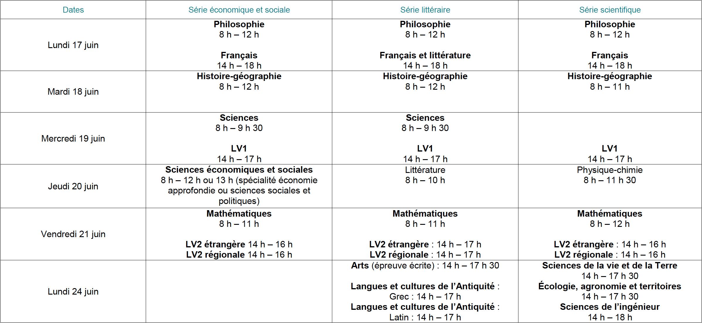 Calendrier Ea.Le Calendrier Des Epreuves Du Baccalaureat 2019 Langlois