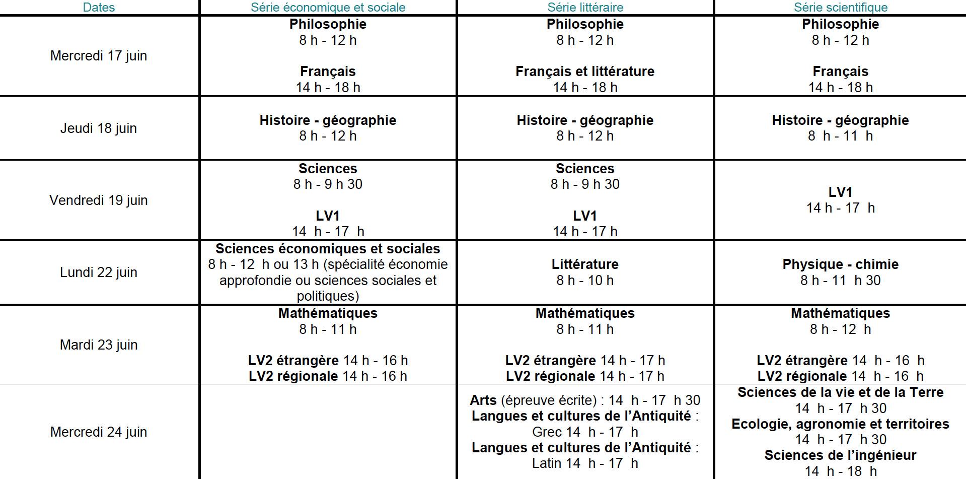 Calendrier Bac 2020.Le Calendrier Des Epreuves Du Baccalaureat 2020 Langlois